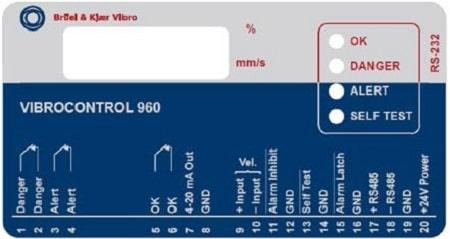 VIBROCONTROL 960