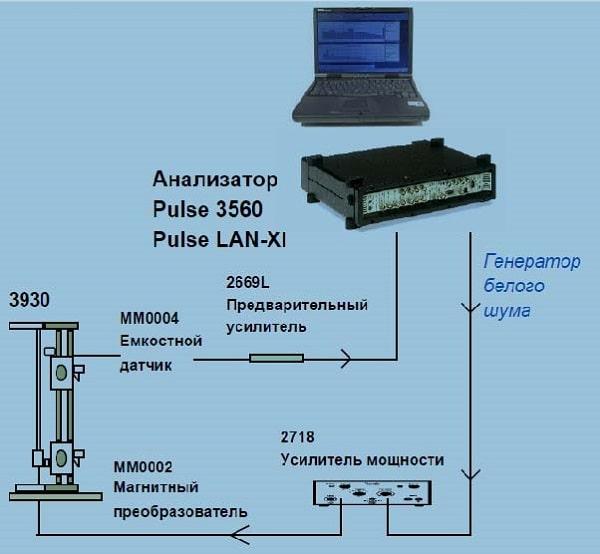 Измерительная установка схема подключения