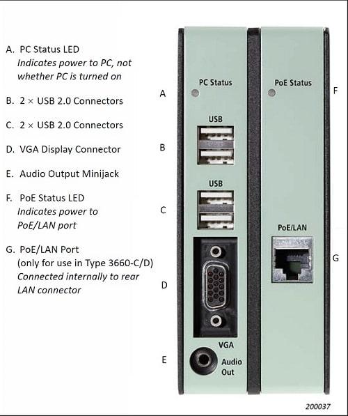 WB-3620 порты спереди